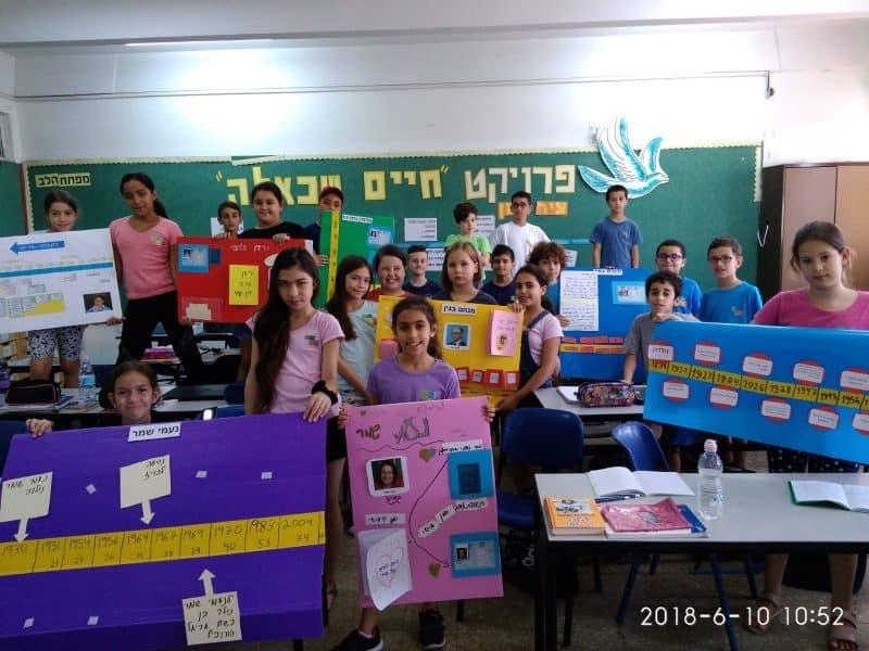 כיתה ד 1 בביס ישעיהו חולון - למידה מבוססת פרויקטים, צילום-מרים עציון